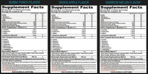 Millennium Sport Technologies- RPG IBCAA- Nutrition Facts