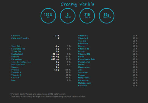 Isopure- Zero/Low Carb 3lb Creamy Vanilla- Nutrition Facts