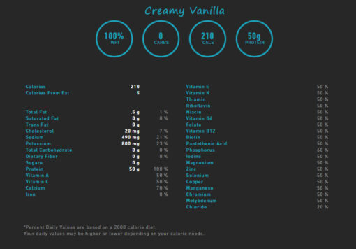 Isopure- Zero/Low Carb 7.5lbs Creamy Vanilla- Nutrition Facts