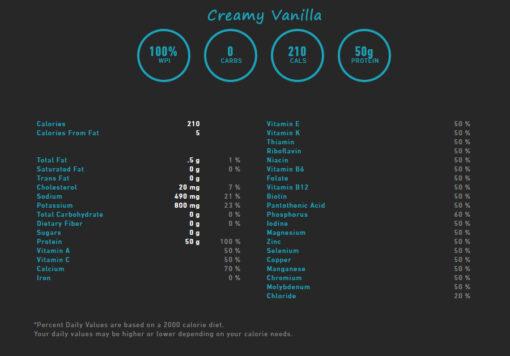 Isopure- Zero/Low Carb 7.5lbs Creamy Vanilla- Nutrition Facts